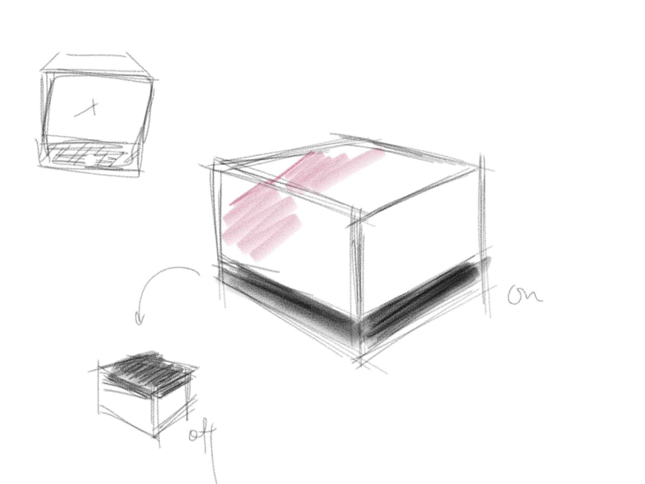 Concept 1: a box
